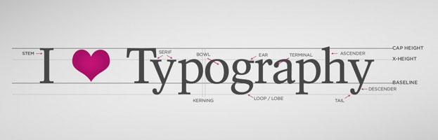 The History of Typography – Animated Short